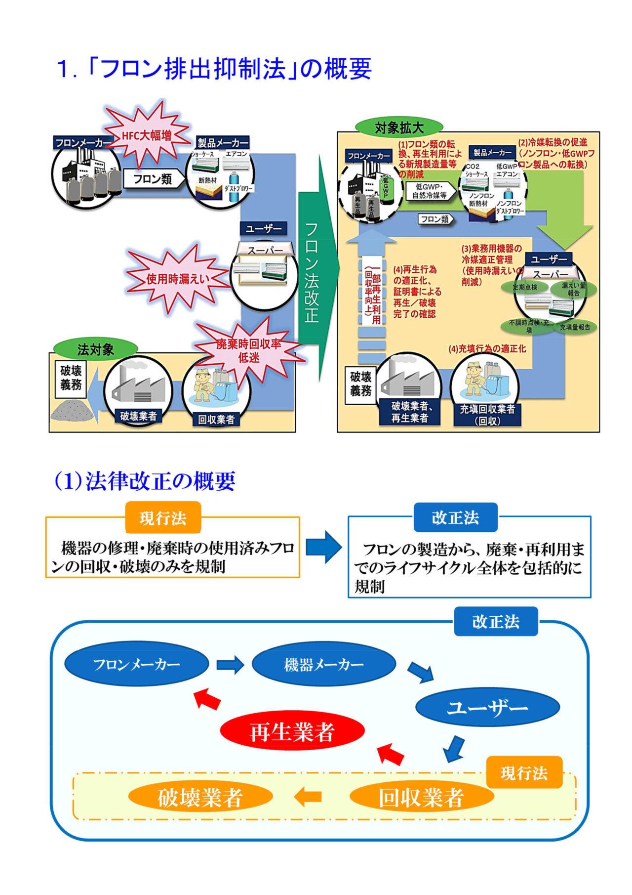 https://www.a-bex.com/wp/wp-content/uploads/2021/07/houkaisei-3-1280x1811.jpg